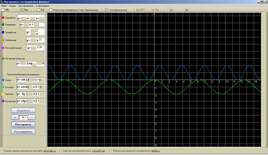 Графики y=sin2x +1 и y=cosx -1