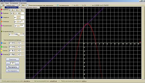 Парабола и линейная функция