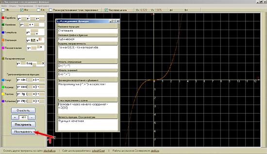 Исследование функции в Glance