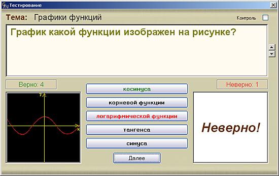 Тестирование по изображениям графиков в Glance
