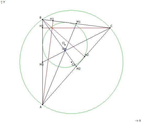 Расчет всех параметров треугольника